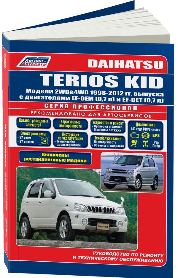 Руководство Daihatsu Terios