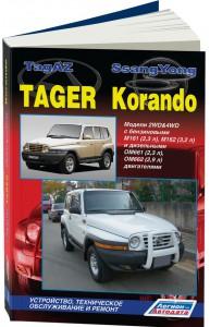 Руководство Ssangyong Korando