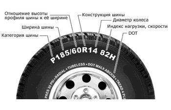 Маркировка шин: расшифровка