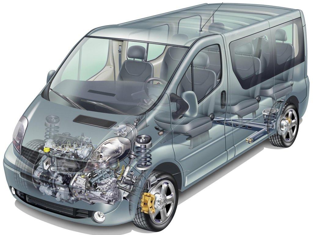 Ремонт микроавтобусов и диагностическая проверка транспорта