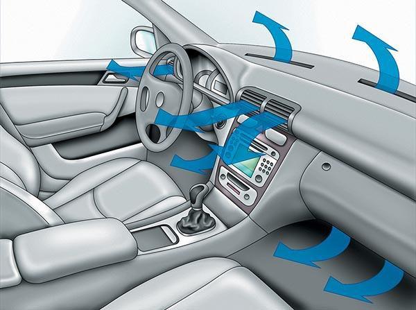 Системы отопления автомобиля