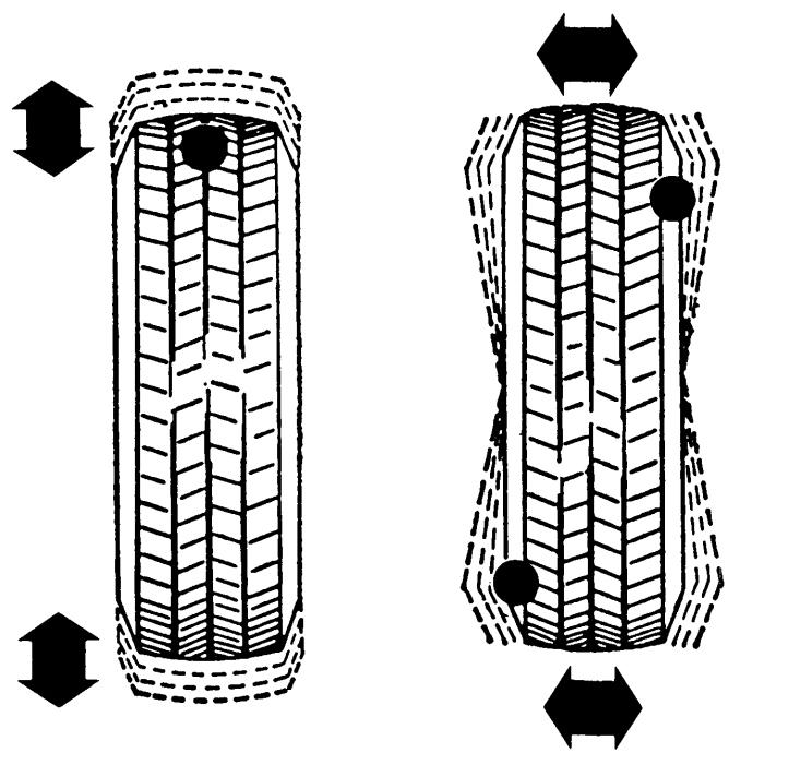 Статический и динамический дисбаланс колеса